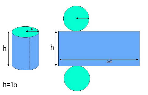Oppervlakte cilinder